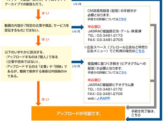 f:id:yachiro:20191223173617p:plain