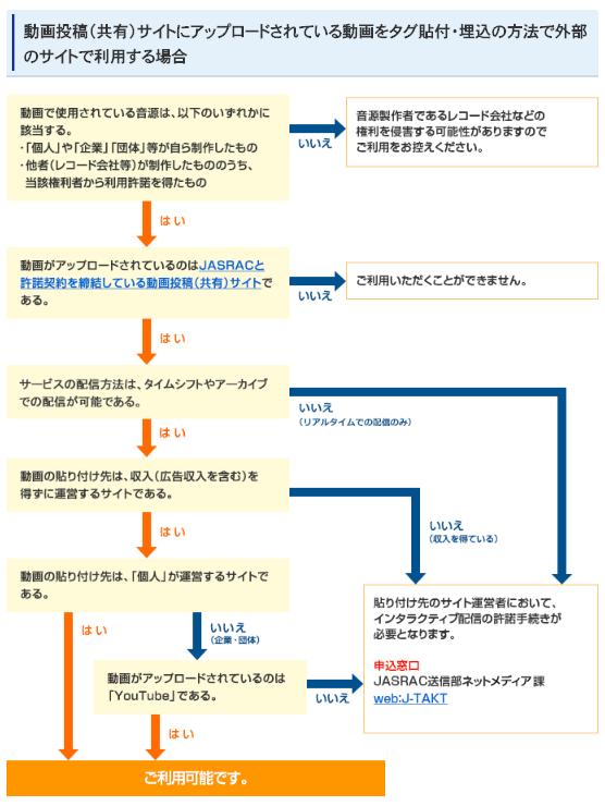 f:id:yachiro:20200109032405p:plain