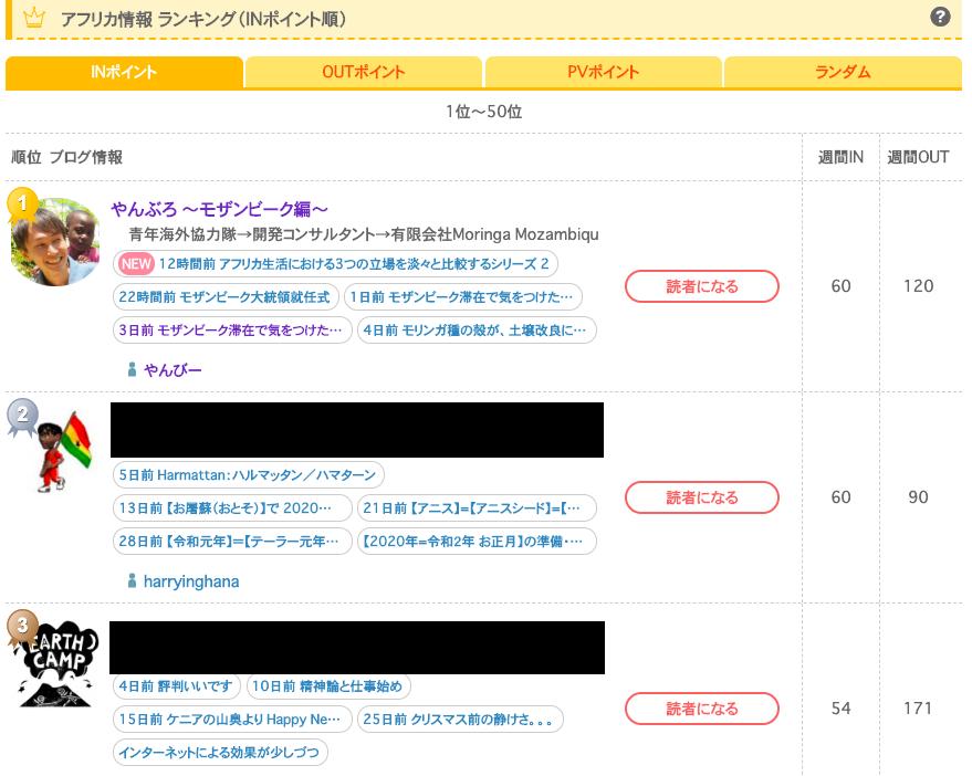f:id:yachiro:20200117132118p:plain