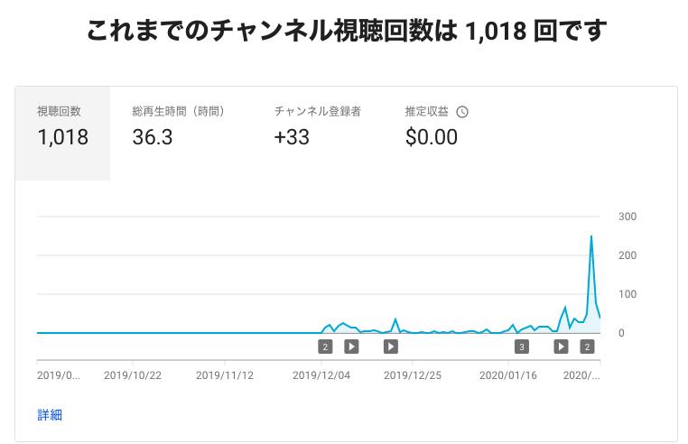 f:id:yachiro:20200208031615p:plain