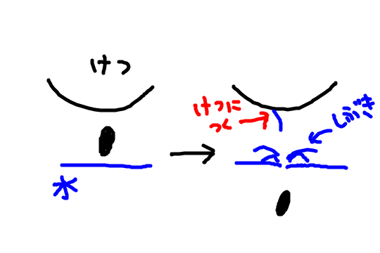 f:id:yadokari-san:20170713204811p:plain