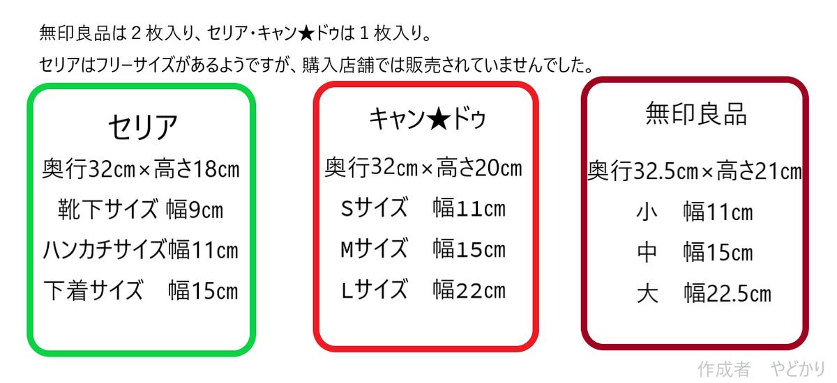 f:id:yadokarilife870:20191006164805p:plain