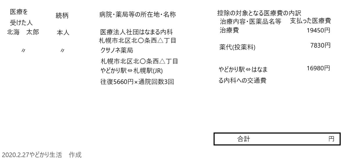 f:id:yadokarilife870:20200227154847p:plain