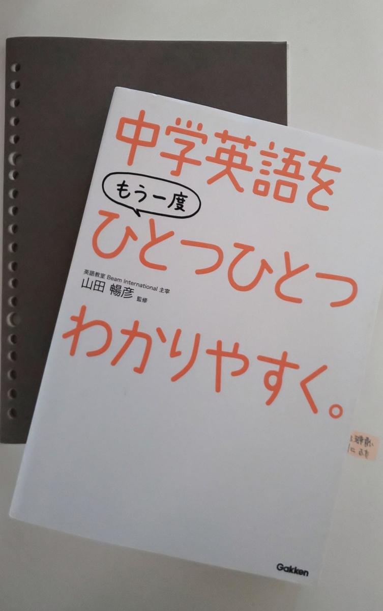 f:id:yadokarilife870:20200323110425j:plain