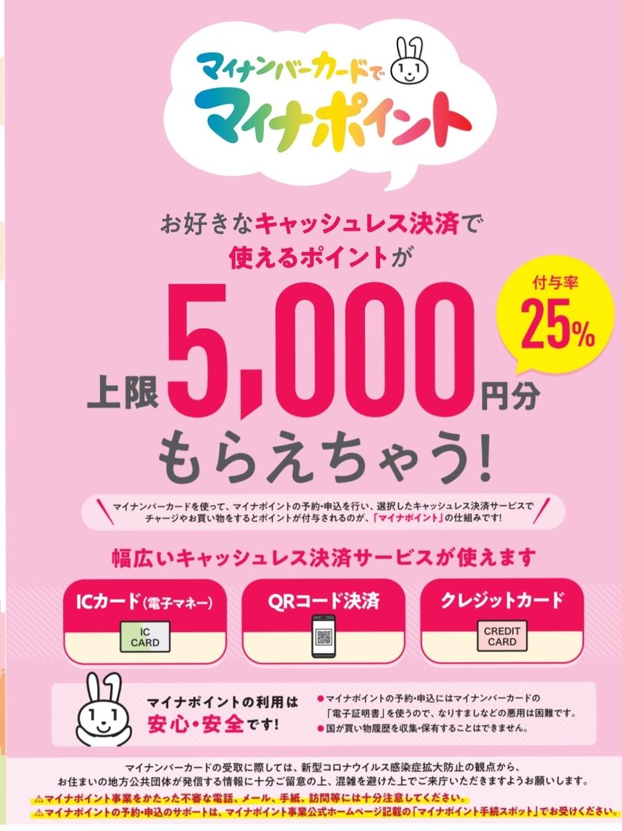 f:id:yadokarilife870:20200817165136j:plain