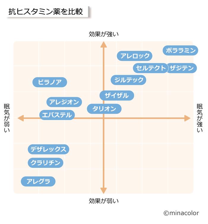 f:id:yadozukan:20190307112243p:plain