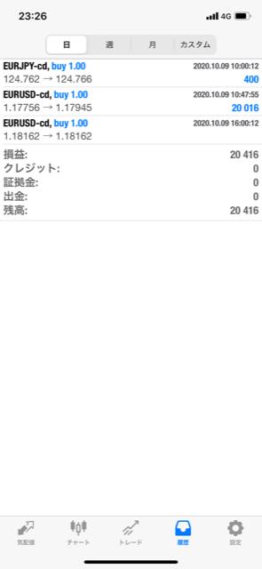 f:id:yafumifx:20201010002232p:plain