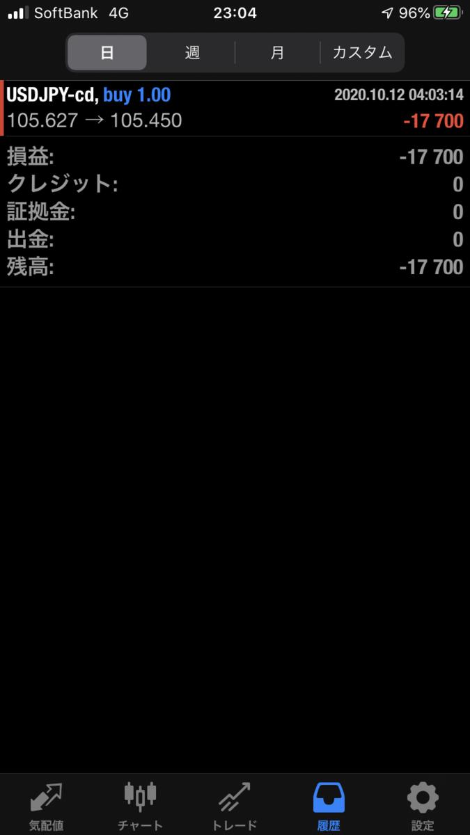 f:id:yafumifx:20201012234313p:plain