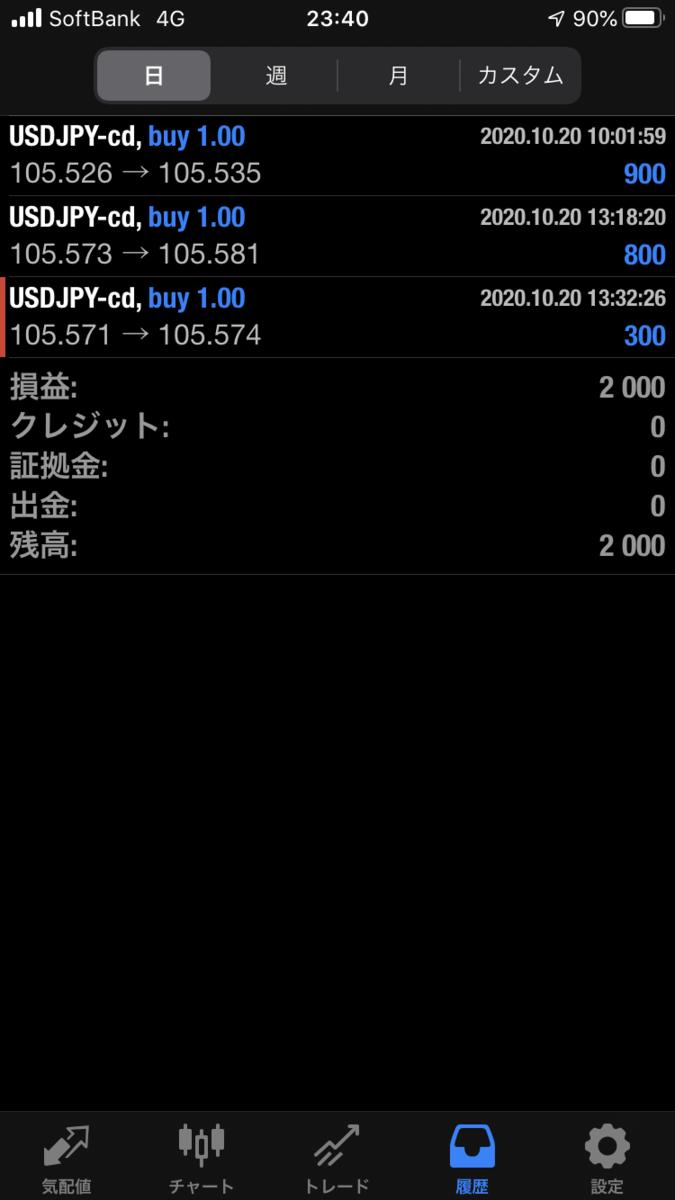 f:id:yafumifx:20201021010140p:plain