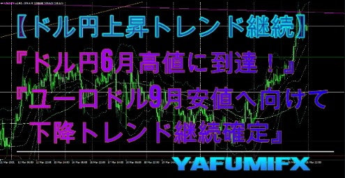 f:id:yafumifx:20210327222746j:plain