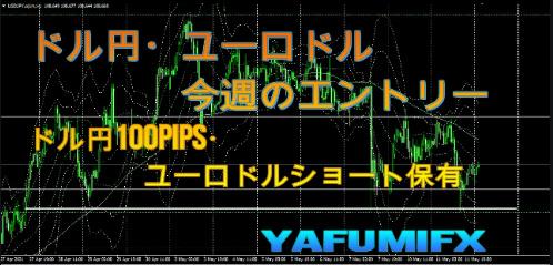 f:id:yafumifx:20210512221336j:plain