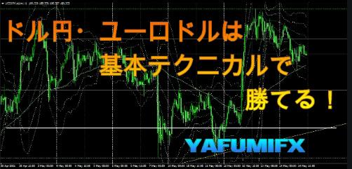 f:id:yafumifx:20210516230937j:plain