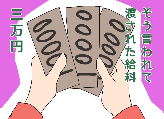 f:id:yagami-yukke:20200322164632p:plain
