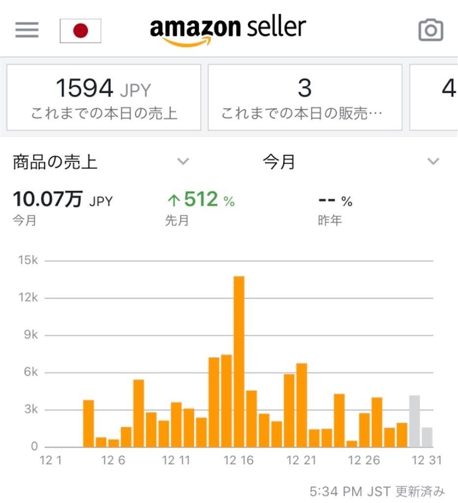 f:id:yagi_kyoto:20200102184141j:image