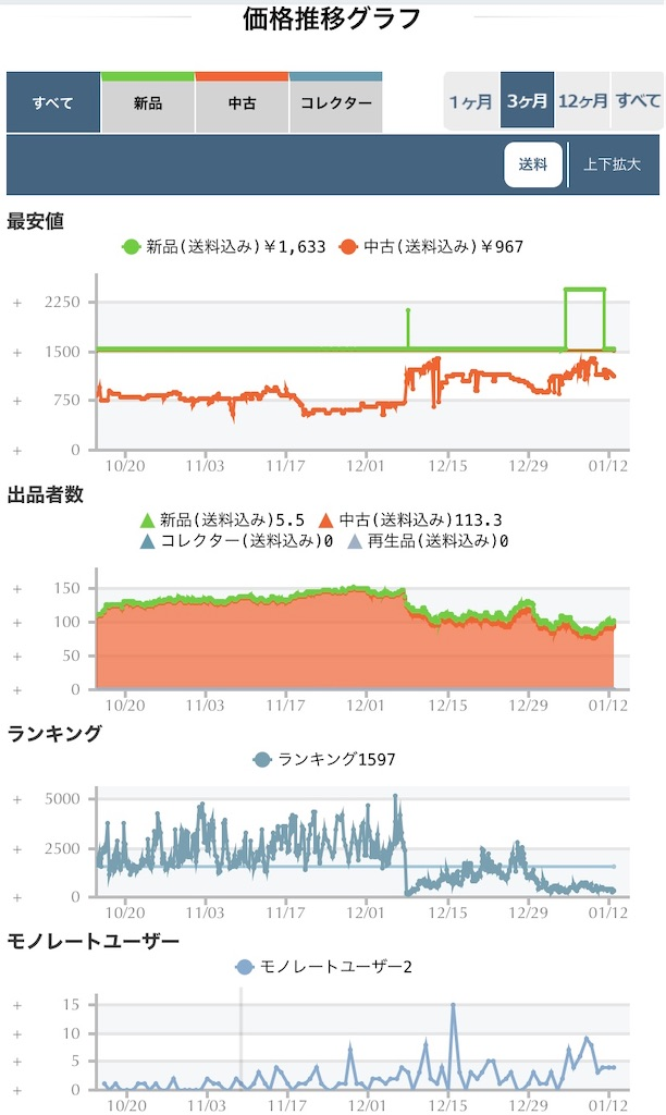 f:id:yagi_kyoto:20200112235343j:image