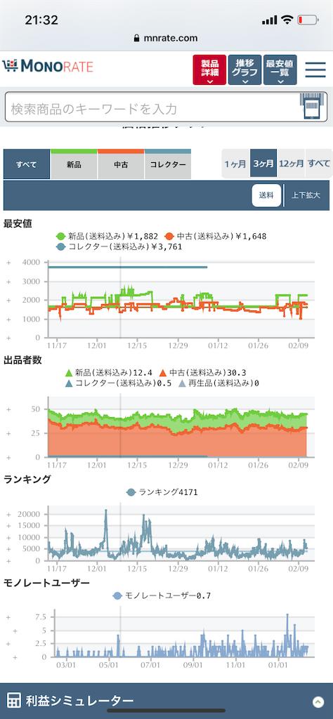 f:id:yagi_kyoto:20200211215335p:image