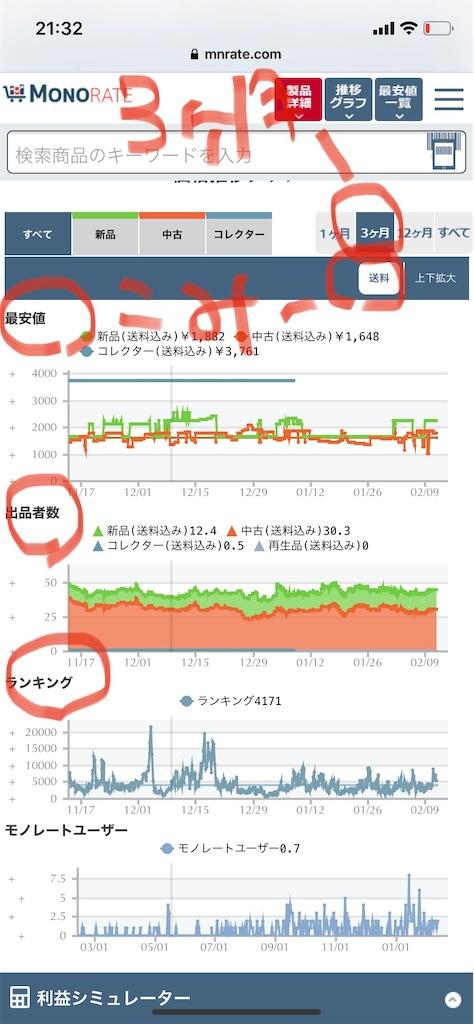 f:id:yagi_kyoto:20200211220133j:image