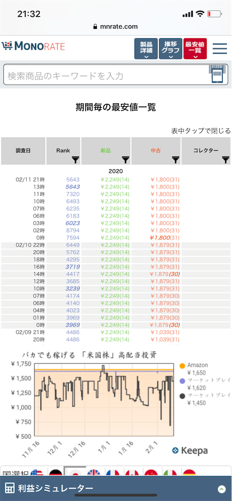 f:id:yagi_kyoto:20200211220525p:image