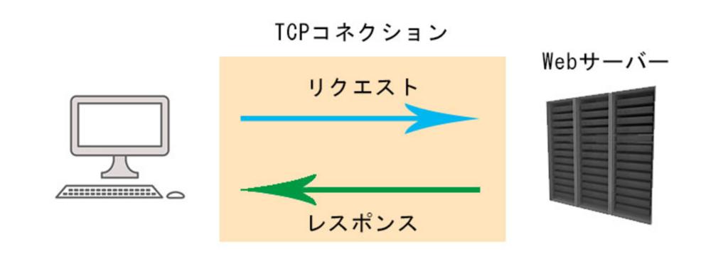 f:id:yagi_suke:20180121232221p:plain
