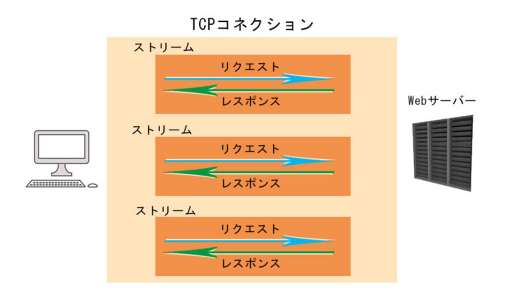 f:id:yagi_suke:20180121232252p:plain