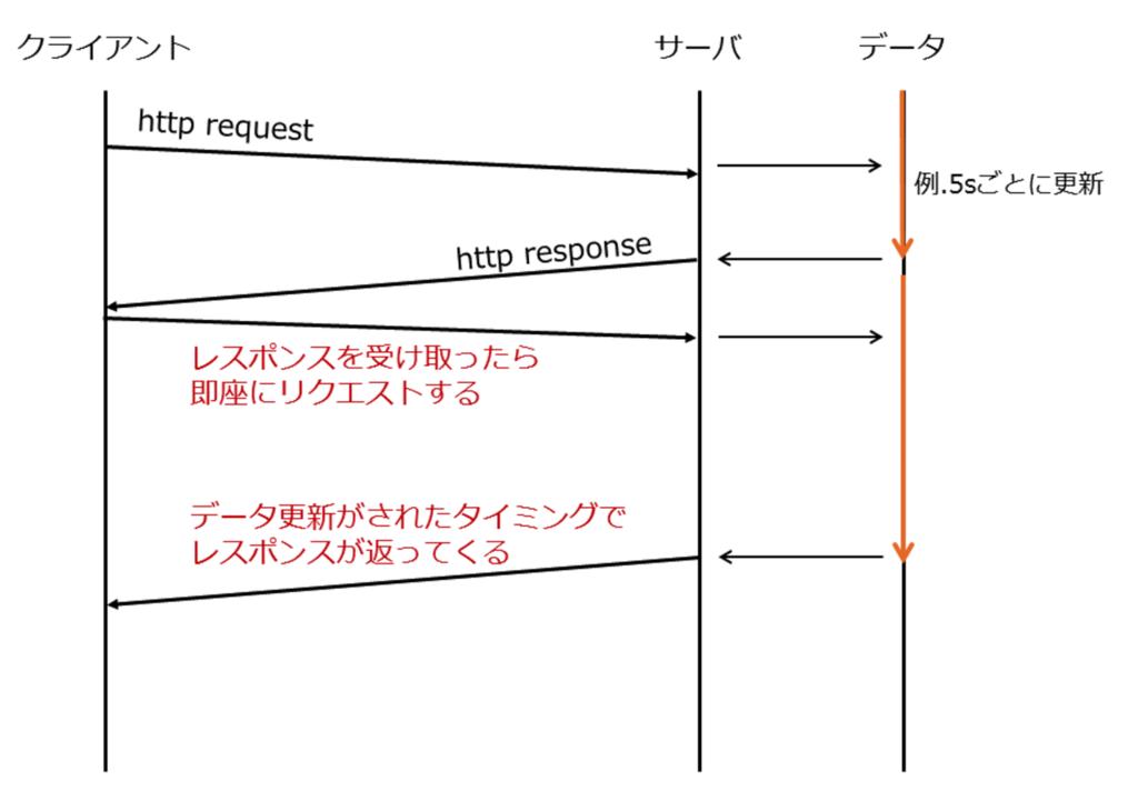 f:id:yagi_suke:20180126010540p:plain