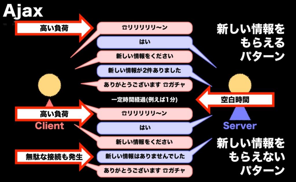 f:id:yagi_suke:20180128175545p:plain