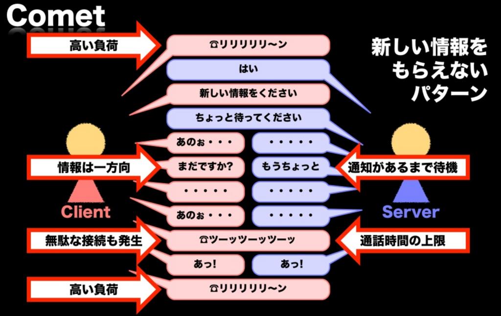 f:id:yagi_suke:20180128175547p:plain