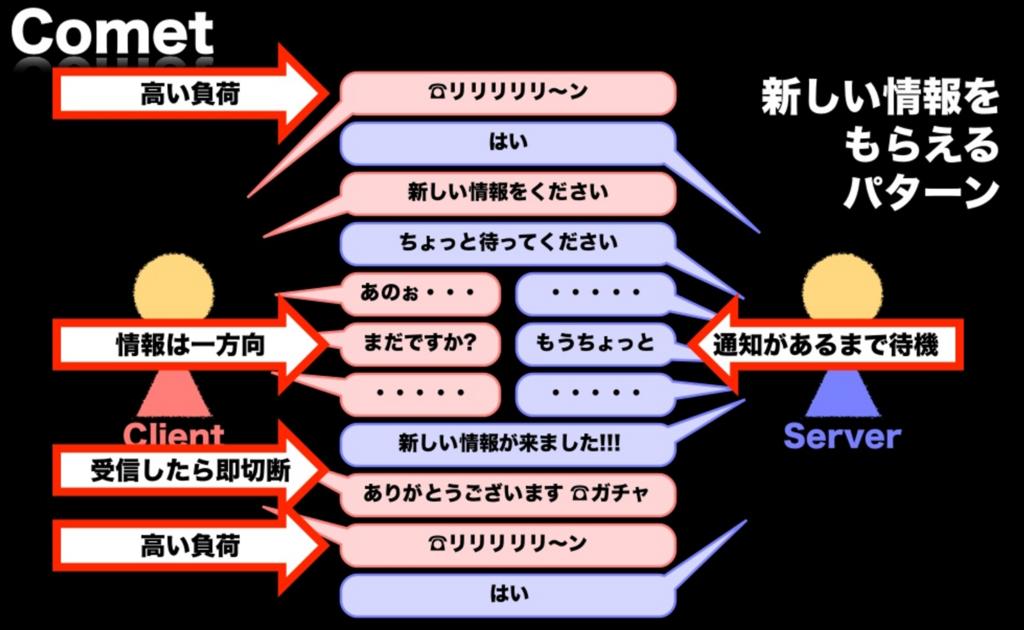 f:id:yagi_suke:20180128175551p:plain