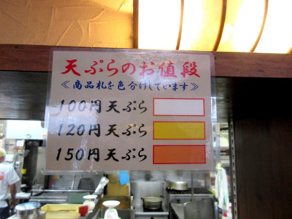 f:id:yagikatsuji:20160213180717j:plain