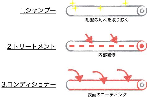 f:id:yagikatsuji:20160929103834j:plain