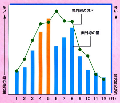 f:id:yagikatsuji:20170425135027j:plain