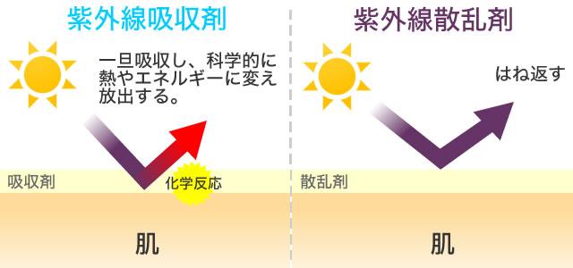 f:id:yagikatsuji:20180210162646j:plain
