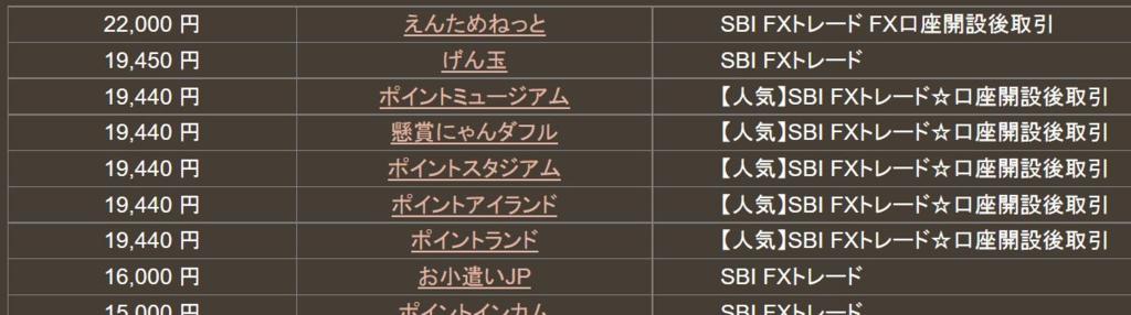 f:id:yagikunpokopoko:20170219163512p:plain