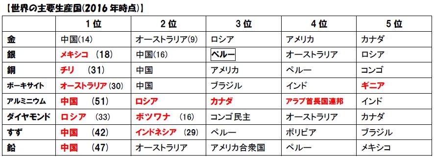 f:id:yagisensei:20210605222744p:plain