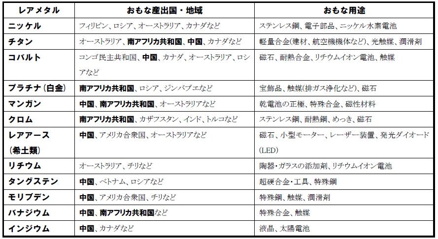 f:id:yagisensei:20210605222845p:plain