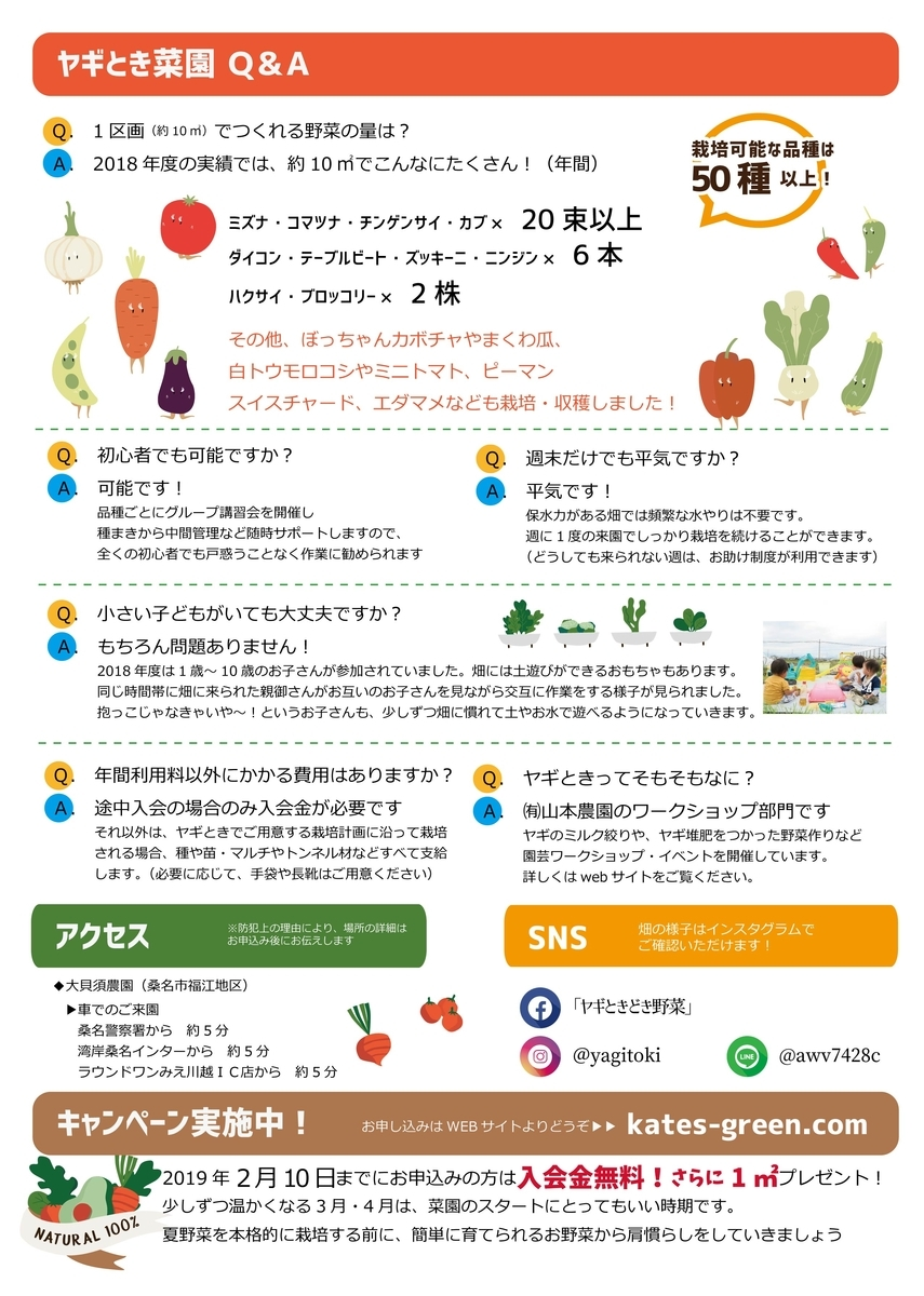 f:id:yagitokidokiyasai:20191110013507j:plain