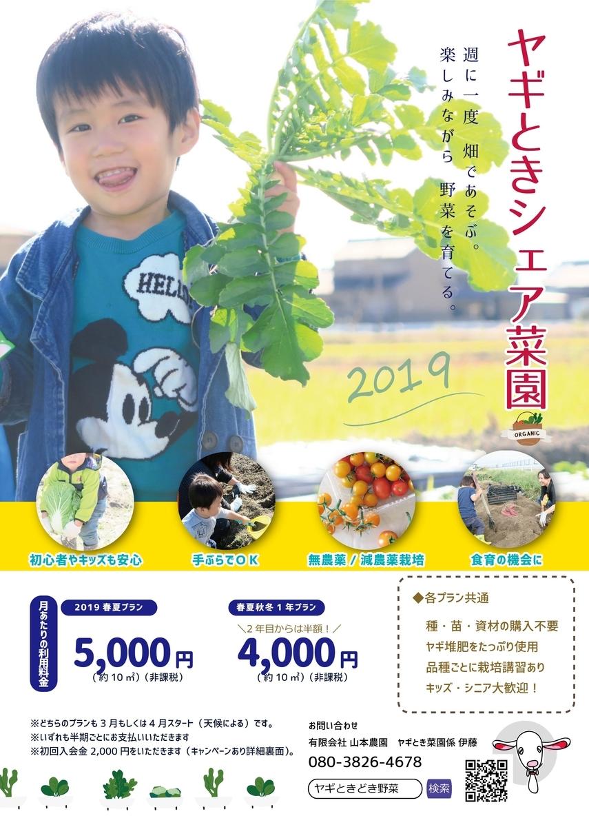 f:id:yagitokidokiyasai:20191110013512j:plain