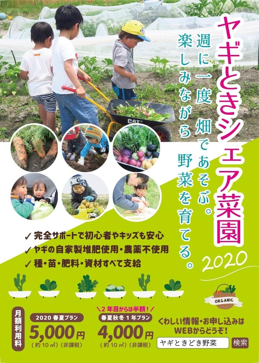 f:id:yagitokidokiyasai:20200129162237j:plain