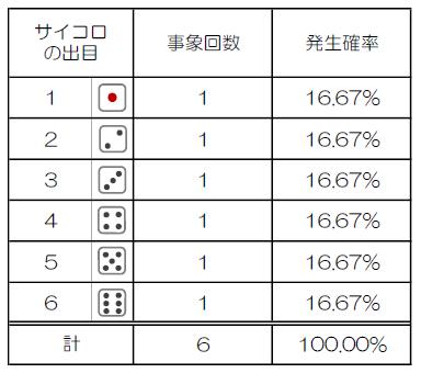f:id:yaguchinotsukihi:20160401002305p:plain