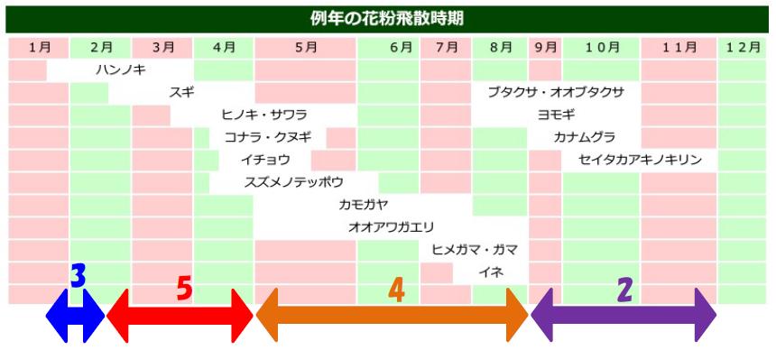f:id:yaguchinotsukihi:20160406010954p:plain