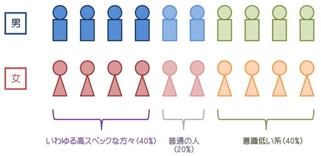 f:id:yaguchinotsukihi:20160626114833p:plain