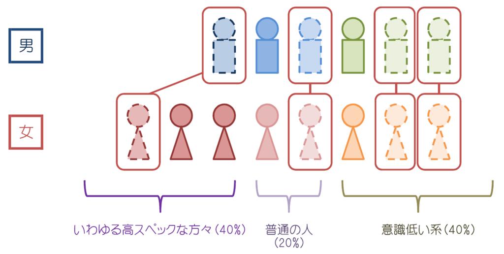 f:id:yaguchinotsukihi:20160626115707p:plain