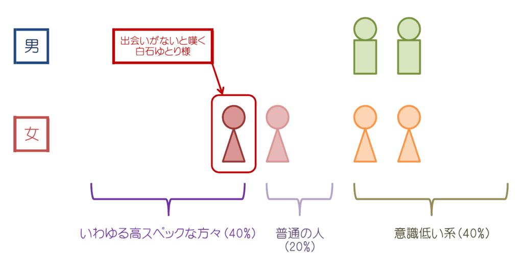 f:id:yaguchinotsukihi:20160626121351p:plain