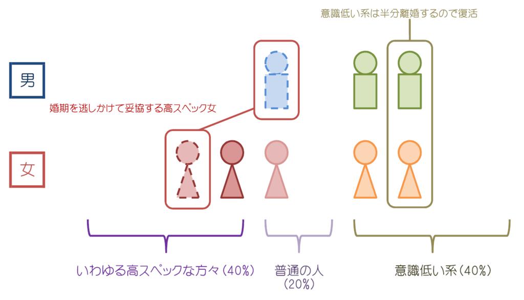f:id:yaguchinotsukihi:20160626124249p:plain