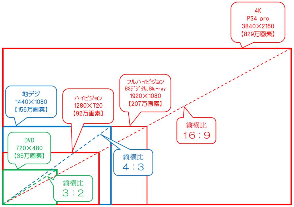 f:id:yaguchinotsukihi:20170103220920p:plain