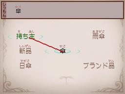 傘→持ち主
