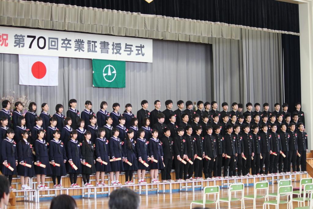 f:id:yahiko00:20170303112028j:plain
