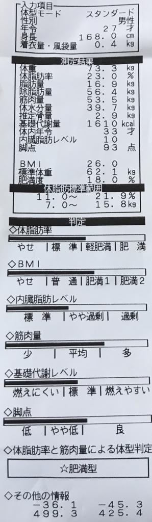 f:id:yahohokun:20180628201237j:plain