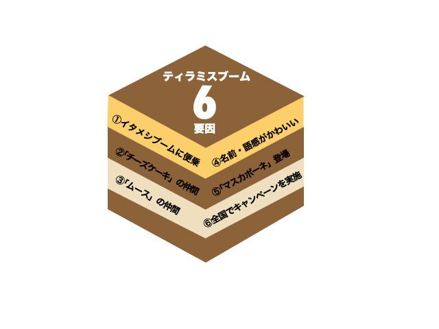 f:id:yajirobe0123:20180424211457j:plain