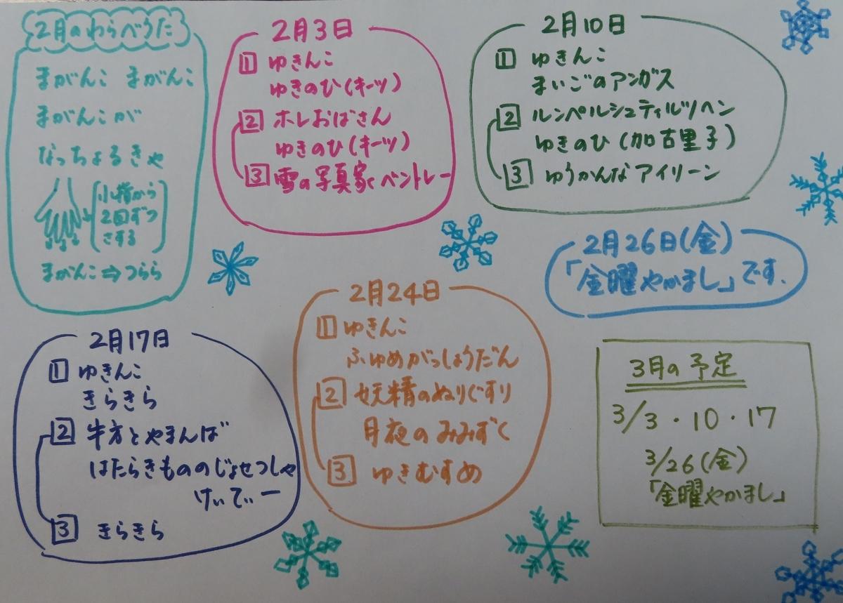 f:id:yakamashimurabunko:20210127230945j:plain